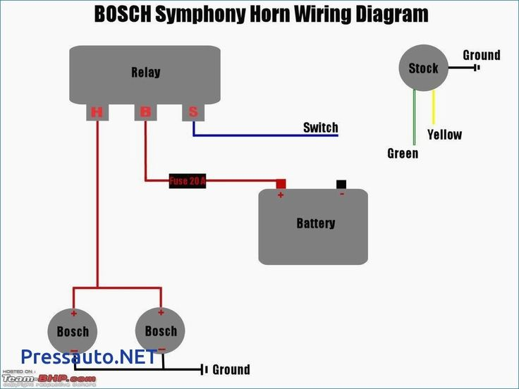 Horn Relay Diagram Wiring Gallery Of Car Air Fit 2 C 768 Ssl 1 And Bosch For