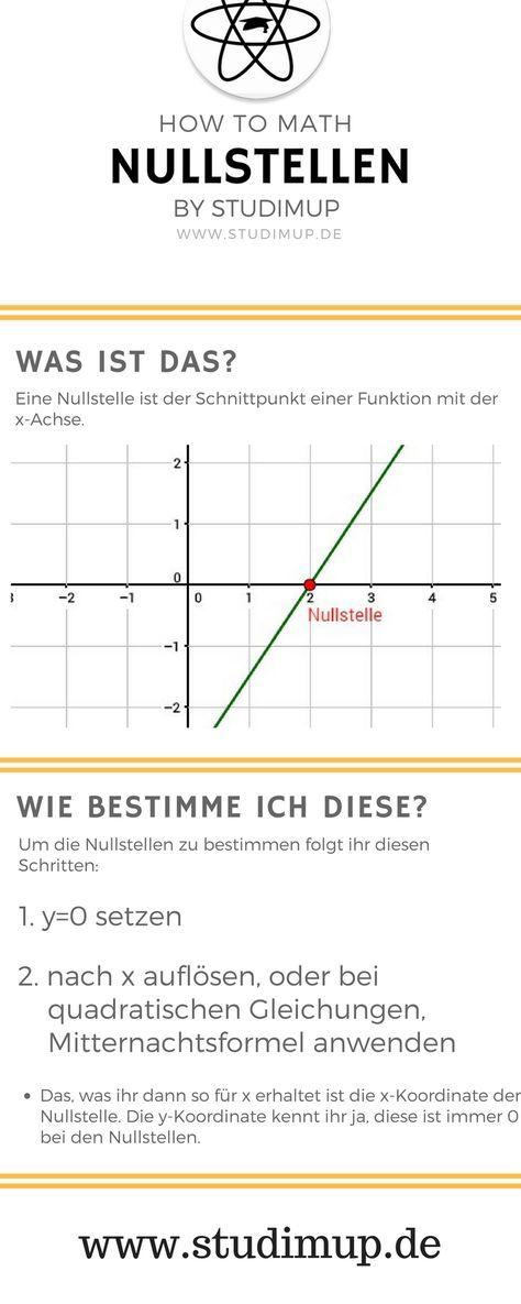 Nullstellen einer Funktion leicht erklärt. In der Mathematik und der Schule seh… – Sabine Gröpke