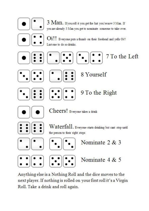 Revered image for 10000 dice game rules printable