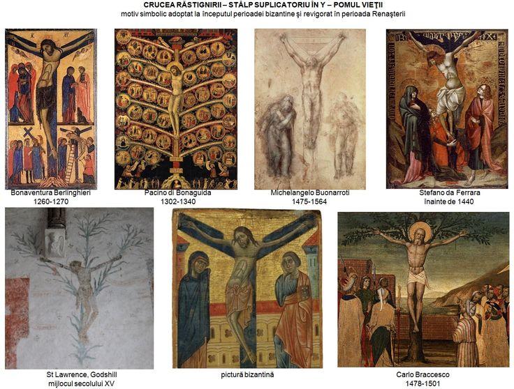 Reminiscenţe ale reprezentări simbolice din perioada preiconoclastă s-au păstrat. Astfel, în perioada Renaşterii, când autoritatea Sfintei Tradiţii asupra artelor vizuale a fost sufocată de reînvierea şi amploarea tradiţiei păgâne a antichităţii greco-romane, o bună parte dintre artiştii epocii renunţă la vechile canoane iconografice în favoarea unora mai noi sau mai vechi, inspirate însă din antichitate.
