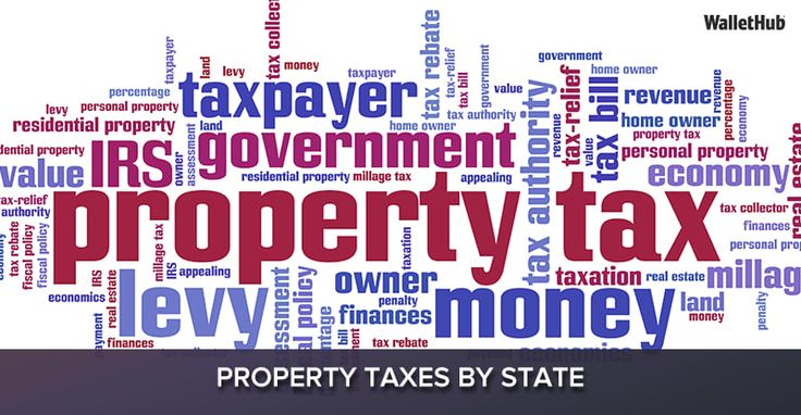 2017's Property Taxes by State