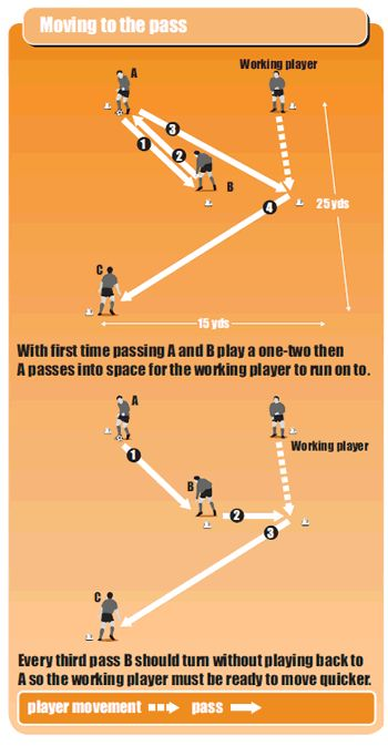 Passing to moving player