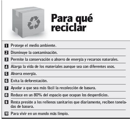 Para qué reciclar