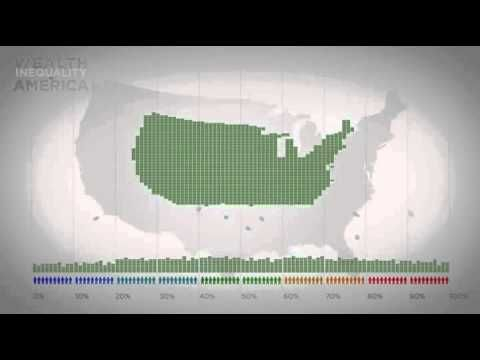 The Reality Of Wealth distribution In America - YouTube