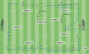 Ausdauerschulung geht auch mit Ball!::Aktive/r Ü 20::Trainer/in::Training und Service - Fussball.de