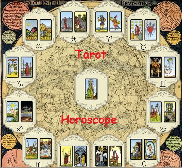 Its real that Tarot Readings Won't change your Future. 2016 FREE Tarot Horoscope predicts your future through Tarot Card readings. You can get FREE Tarot Reading for all Zodiac Signs here.