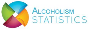 http://www.alcoholism-statistics.com/family-statistics/  Children who grow up with an alcoholic parent are more likely to engage in alcohol or other potentially addictive substances. In the United States the rate of children who have alcoholic parents are estimated to be 28 million of which at least 11 million are under 18. Families who have issues with alcohol addiction often have other problems in addiction to alcoholism. Some of which include poor or non-existent parenting skills and…