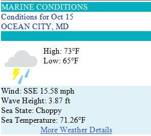 Ocean City Maryland Weather Forecast for Wednesday, October 15, 2014 - Beach walkin' early, rains for lunch! #ocmd