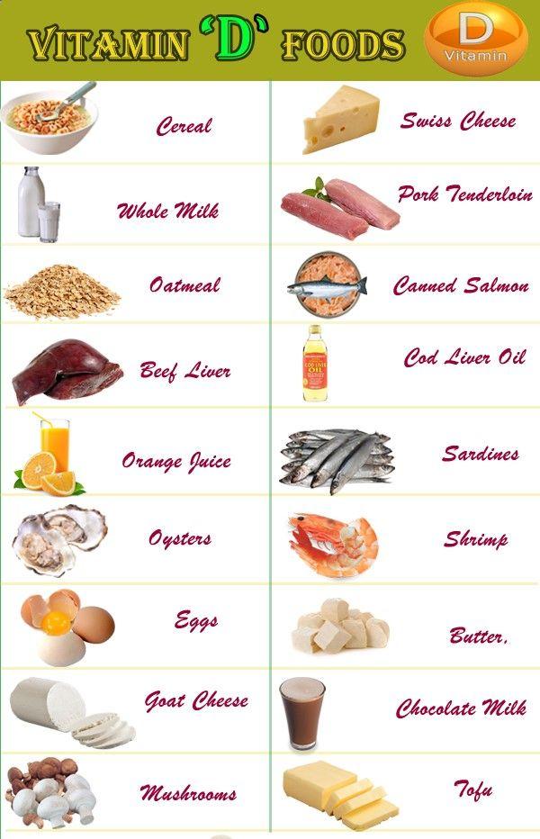 d vitamin recept