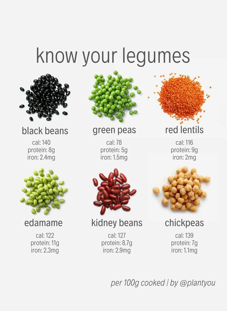 vegan diet no legumes