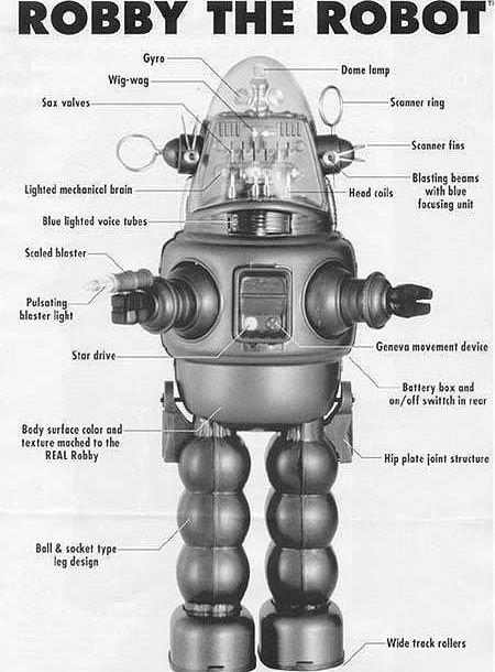 Robby The Robot                                                                                                                                                                                 More