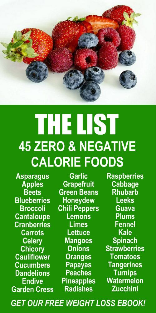 45 Zero  Negative Calorie Foods. Learn about the weight loss and fat burning ben…