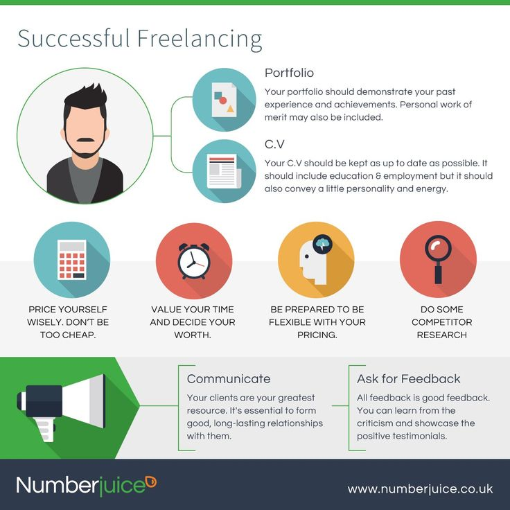 How to be a successful freelancer - #freelancer #inforgraphic