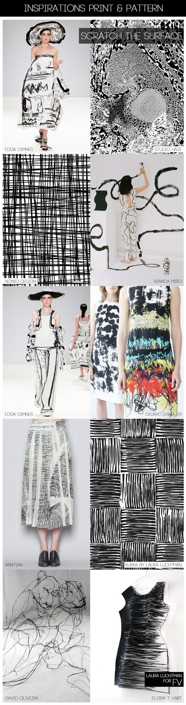 FV contributor Laura Luchtman from Kukka [INSPIRATIONS + PRINT ] series. Laura's background is in the field of Surface/Textile Design and Fashion Illustration and specializes in Bodyfashion. Note he