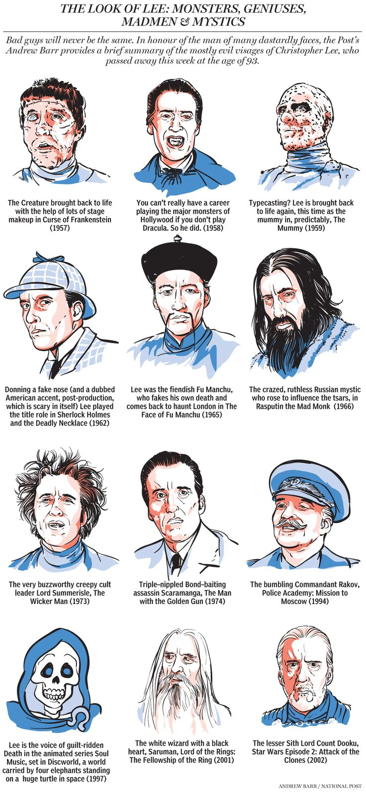 The many faces of Christoper Lee: Monster, genius, mad man and mystic - Andrew Barr / National Post Graphics