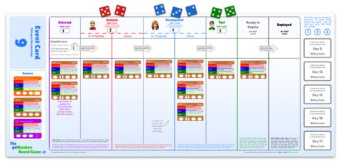 Best Book Photos Images On Pinterest Agile Software Development - Board game design software