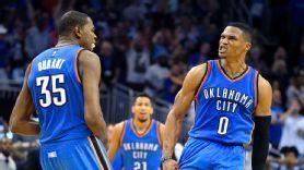 Oklahoma City Thunder Basketball Clubhouse - ESPN