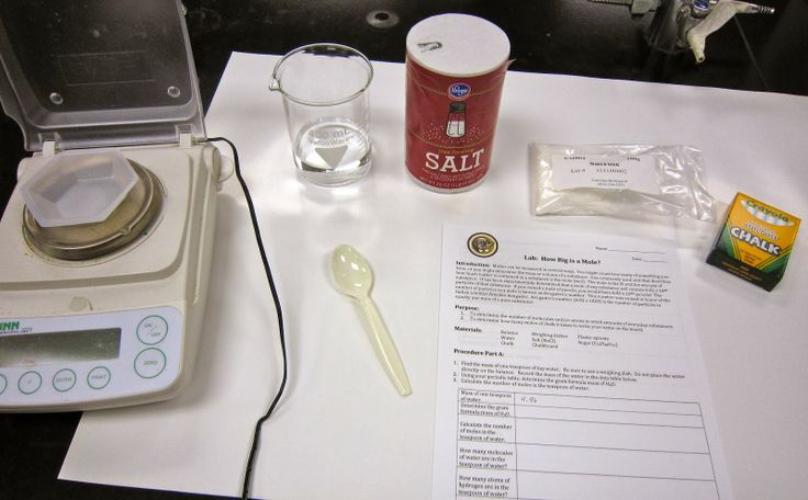 """Blog post from Science Stuff:   """"Chemistry Lab:  How Big Is A Mole?"""""""