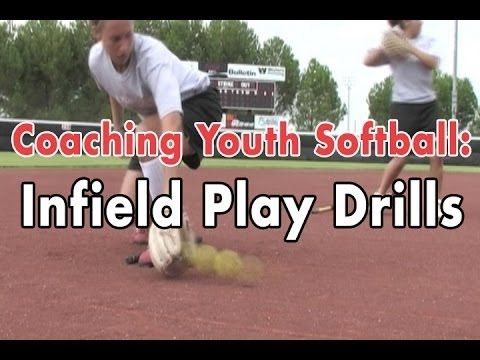 Coaching Youth Softball: Infield Play Drills