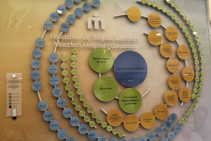 Monfort Hospital Donor Wall
