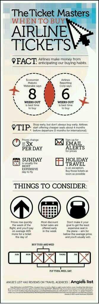Check, choose and also then compare airfare.