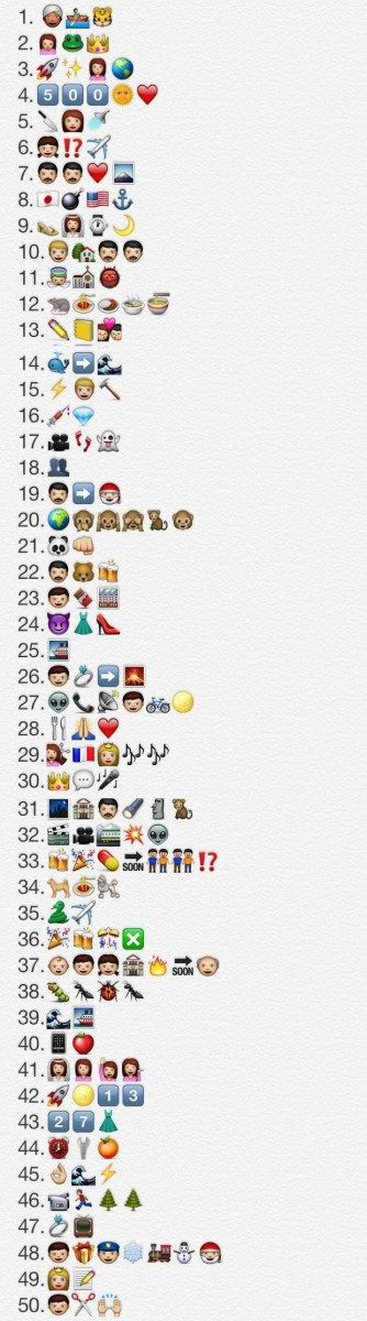 Here's a real challenge for all moviegoers - guess the movie names in this image. They were written using the messaging icons. Can you do it? Write your answers in the comments.     &nbsp...
