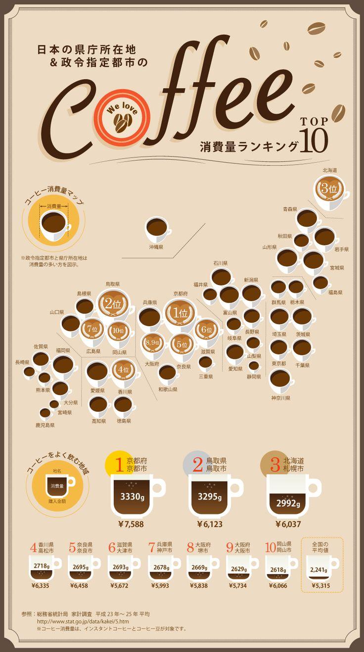 Z i e info grafieken