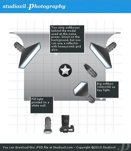 1000  Images About Studio Lighting Setups On Pinterest