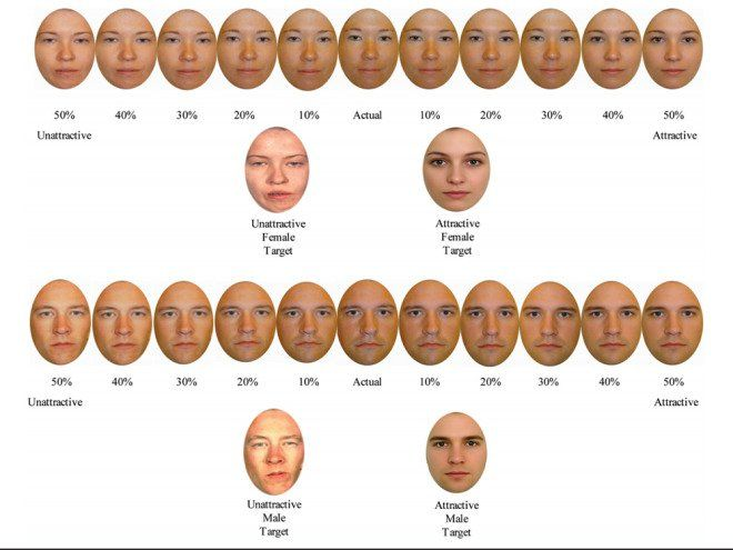 32 best Face & Facial Expressions images on Pinterest | Face ...
