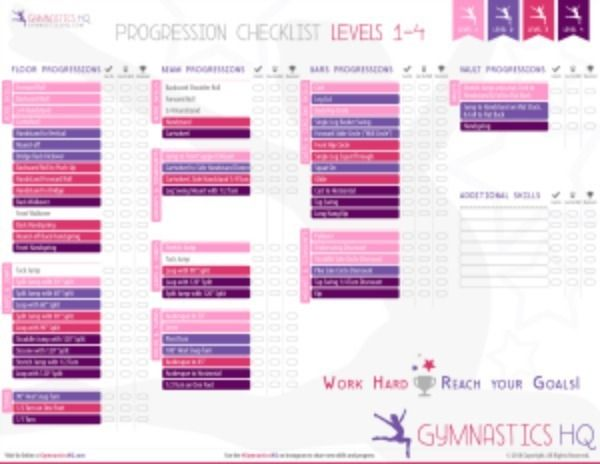 Gymnastics Skill Progression Checklist For Gymnastics Levels 1 4 The Major Skills You Need To Learn In The Order Gymnastics Skills Gymnastics Levels Checklist
