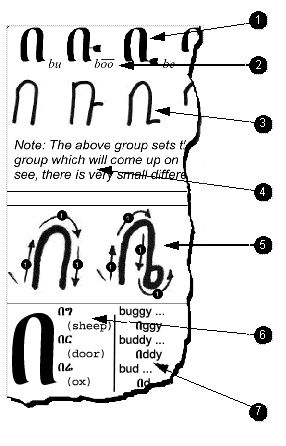 Amharic Alphabet