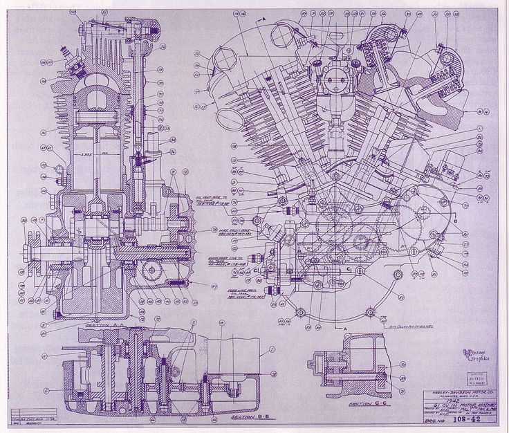 Knucklehead Blueprint   Motorcycle Advertising and Art