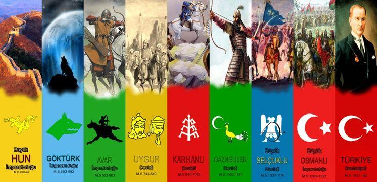 Türk Devletleri Bayrakları