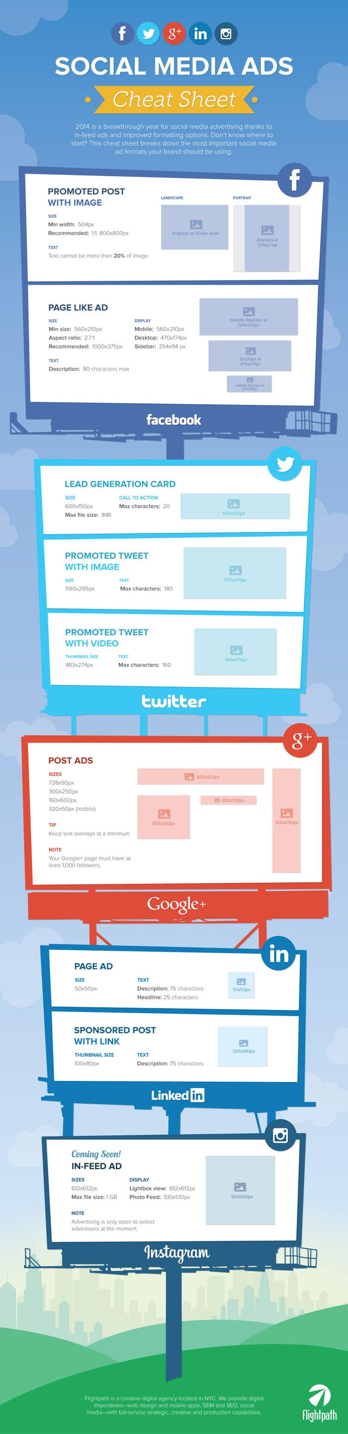 Social Media Ad Sizes vary between platforms – and a lot of platforms are offering ads now! You may be considering not only Facebook ads, but Twitter ads, Google+ ads, LinkedIn ads, and before too long – Instagram ads too! This #infographic helps you out by listing the most popular ad sizes, and handy tips to optimize each format. #socialmediatips
