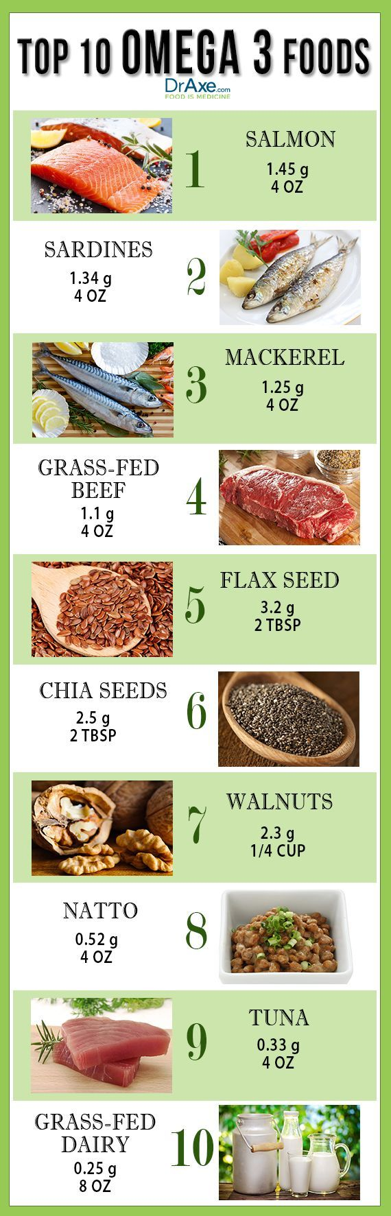 Best omega 3 supplements: Whole Foods  Top 10 Omega 3 Foods  Salmon, sardines, mackerel, grass-fed beef, flax seed, chia seeds, walnuts, natto, tuna, grass-fed dairy