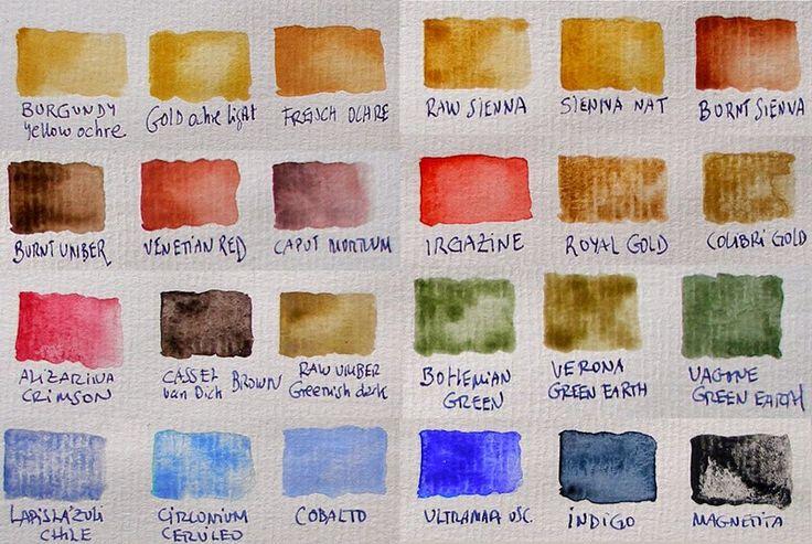 Wiles: Vattenfärger med Kremer Pigmente