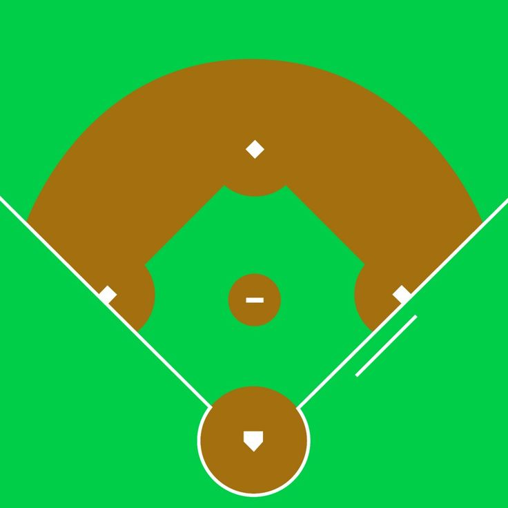 baseball field position roster template Archives - Hasnydes
