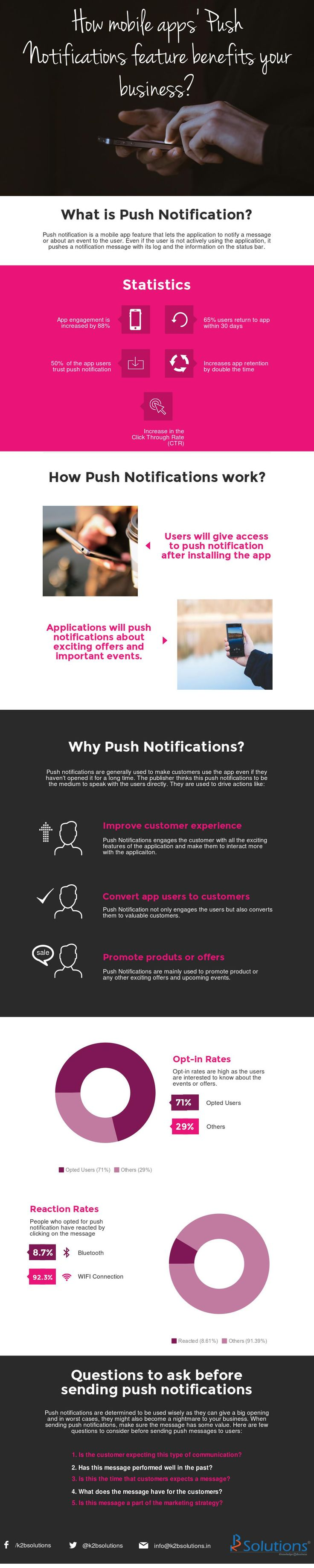 How #Mobile Apps' push notifications feature benefits your business? #infographic