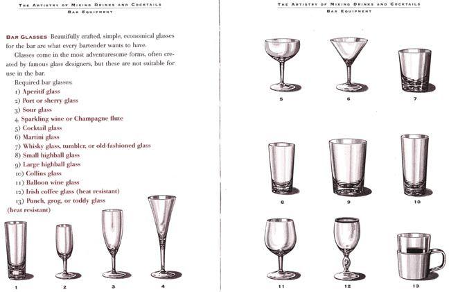 types of glasses f ood pinterest ux ui designer cocktails and whisky. Black Bedroom Furniture Sets. Home Design Ideas