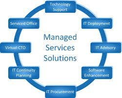 #Managed #Services #Providers (MSPs) http://cloudtweaks.com/2015/08/managed-services-providers-msps-urged-to-embrace-the-cloud/