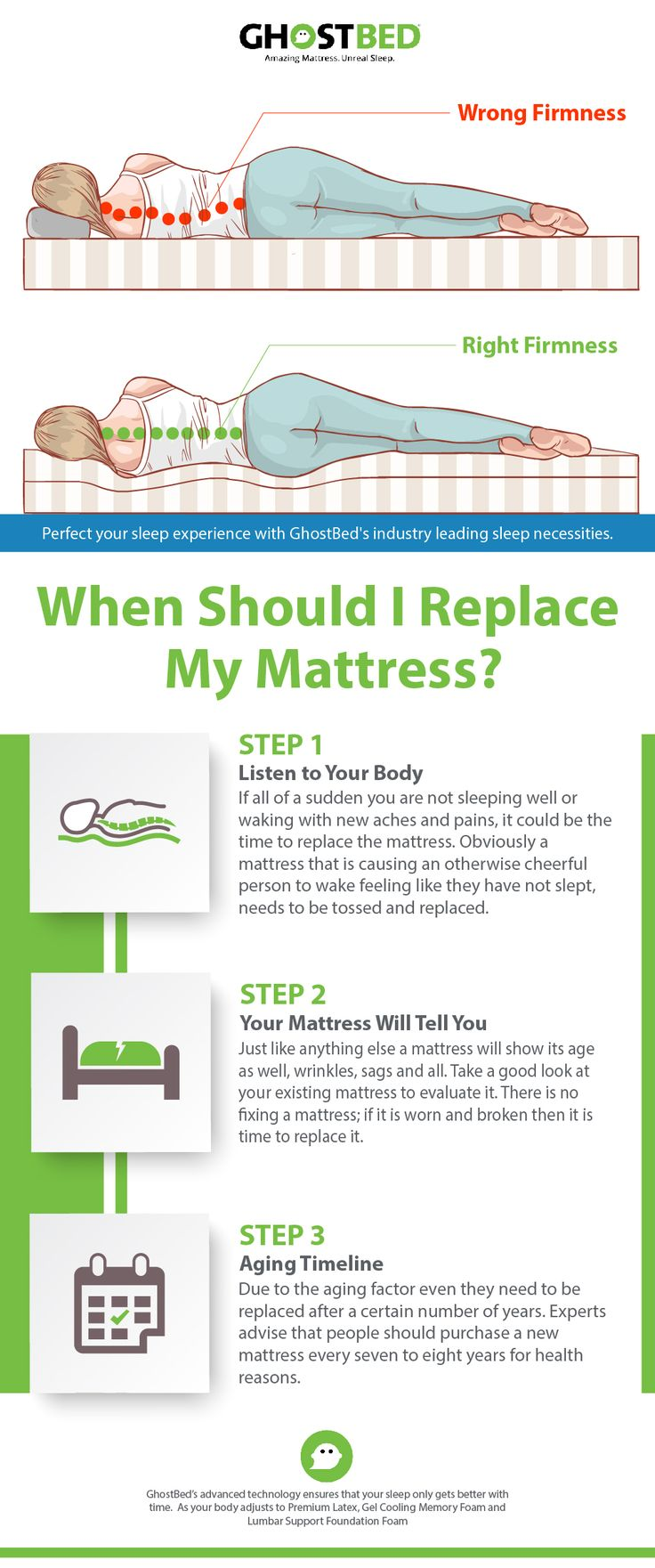 15 best memory foam images on pinterest memory foam sleep and
