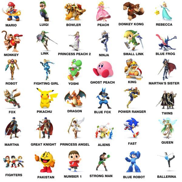 "Six-Year-Old Tries To Name Super Smash Bros. Characters (Fails Adorably) - Dying because ""Princess Angel"""