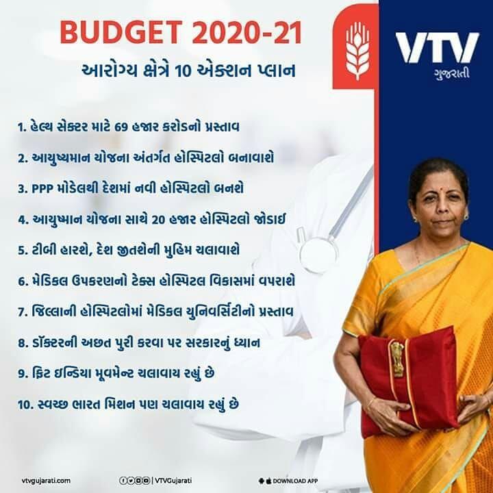 Budget 2020 21 Indianbudget2021 202021budget Budget Budgeting Instagram 21st