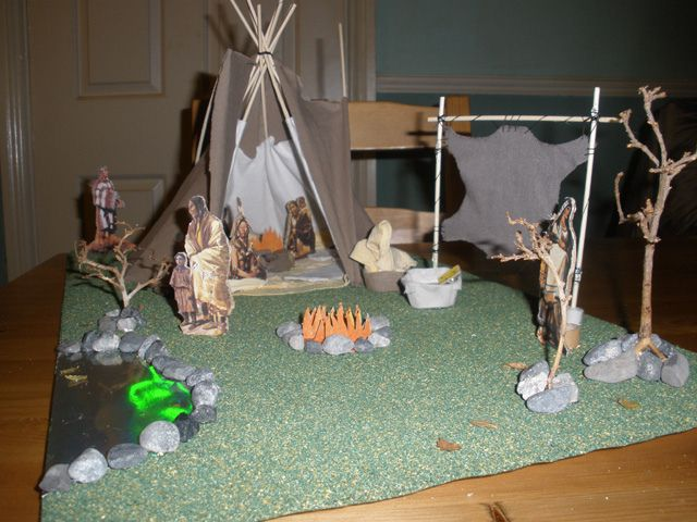 The tipi scene we did with H, for her school project in early 2011 =)