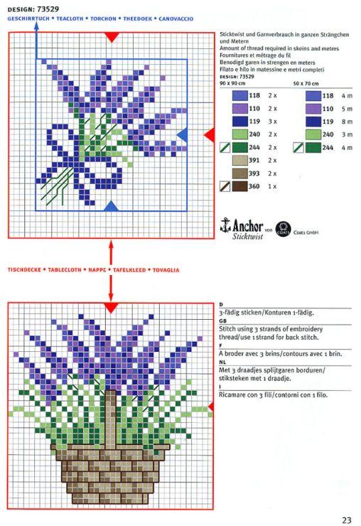 Схема вышивки крестом голуби на зеленом лугу