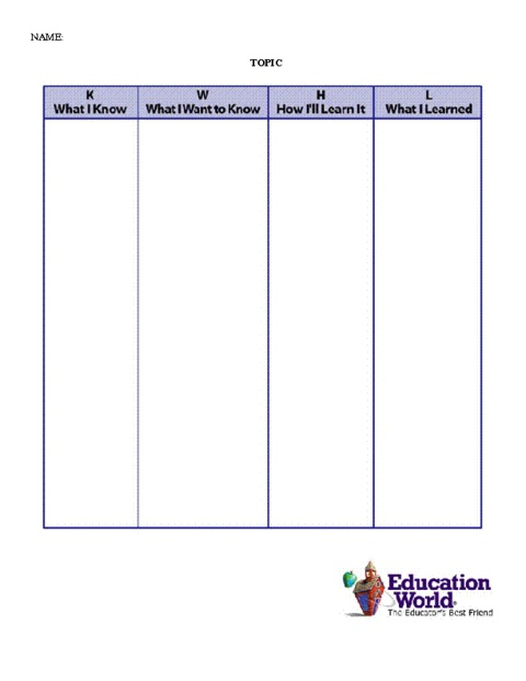 25 best my French classes camps images on Pinterest French class - blank jeopardy template