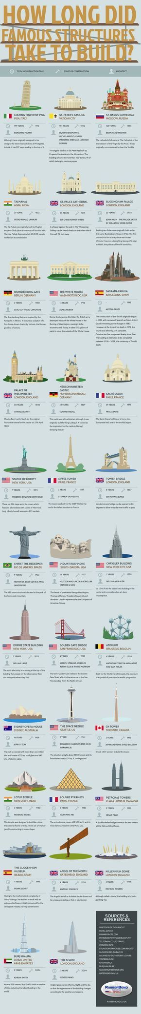How Long Did Famous Structures Take to Build? INTRIGUING ARCHITECTURE long pin full of information about history of famous buildings across the centuries. #DdO:) - https://www.pinterest.com/DianaDeeOsborne/intriguing-architecture/ - DATES and names of ARCHITECTS included, as well as less known fascinating info some people call #trivia. Pinned via Montbiz.. Source: infografía