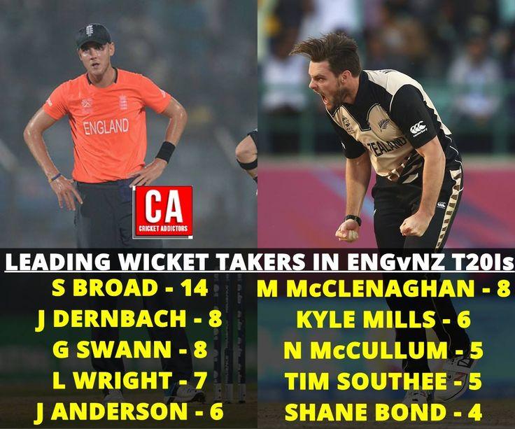 Comparison of stats in #cricket. #engvsnz #cricketgame #cricket