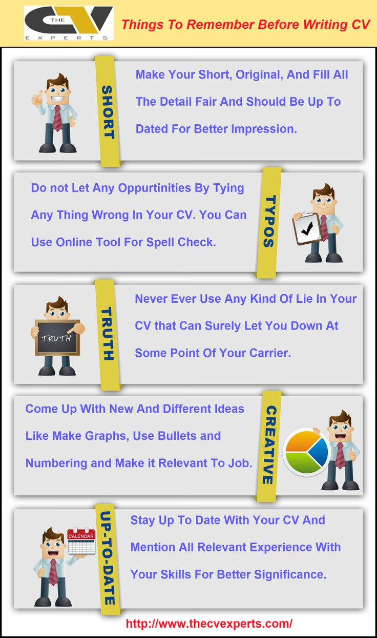 CV plays its own important role in once life when some body decide to join professional life. And CV is the first step that can help to enter there. And have its own value at particular time. so visit here for more information : http://www.thecvexperts.com/cv-masterclasses/.