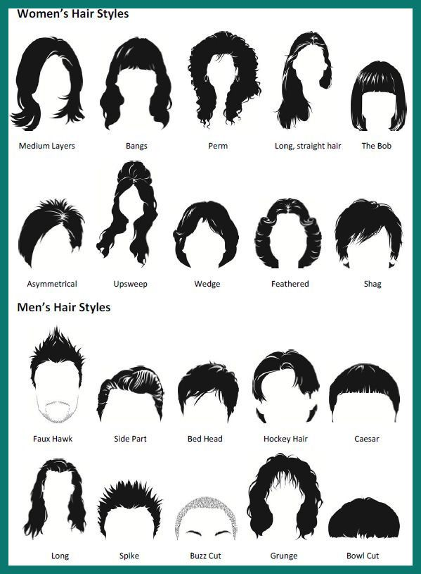 22+ Haircut close to scalp name ideas